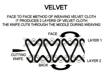 Velvet_warp