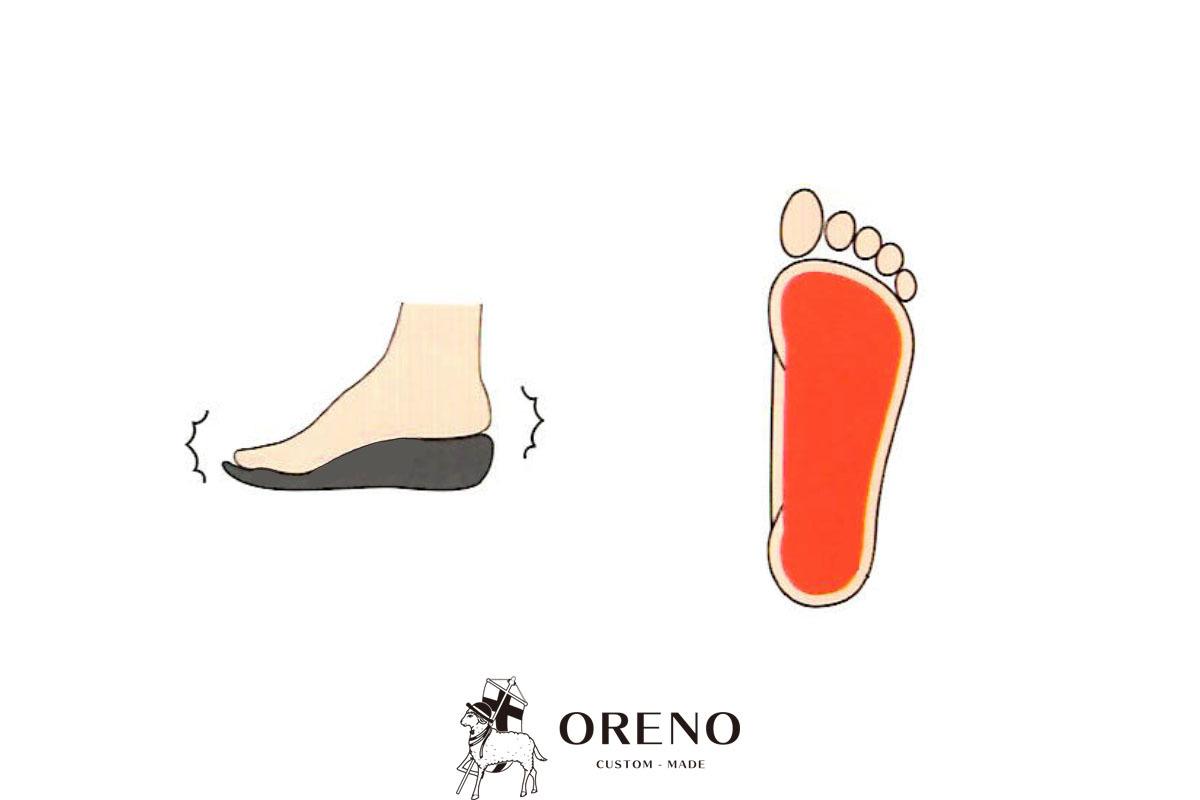 足の隙間4